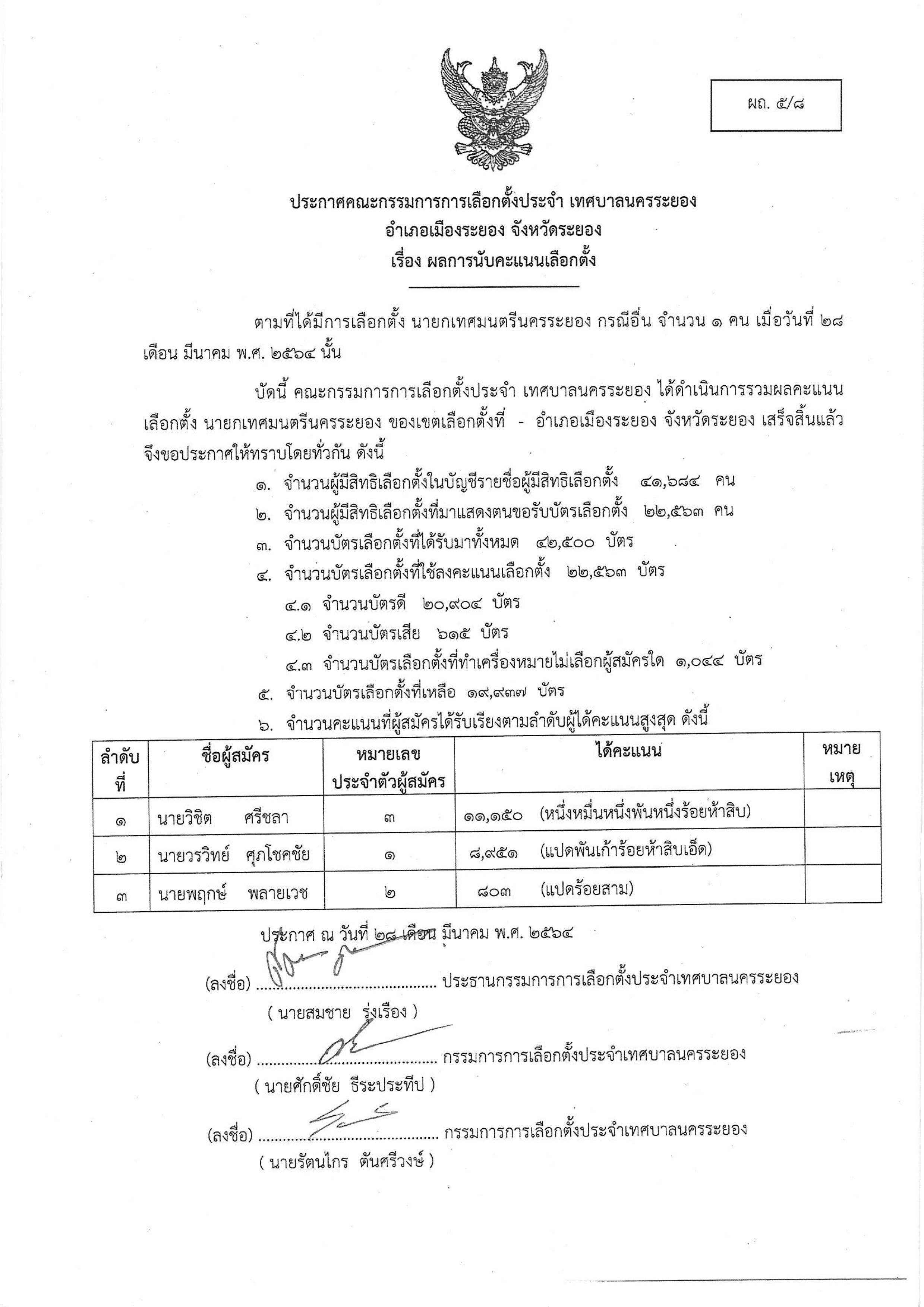 ประกาศคณะกรรมการการเลือกตั้ง ผลการนับคะแนนเลือกตั้ง